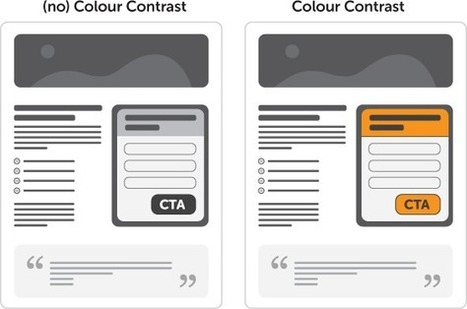 15 Steps to the Ultimate Lead Capture Landing Page | Beyond Marketing | Scoop.it