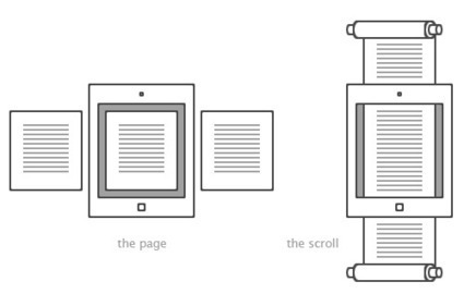 The Return of the Scroll | Expertiential Design | Scoop.it