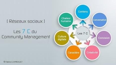 Réseaux sociaux : Les 7 C du #CommunityManagement | CommunityManagementActus | Scoop.it