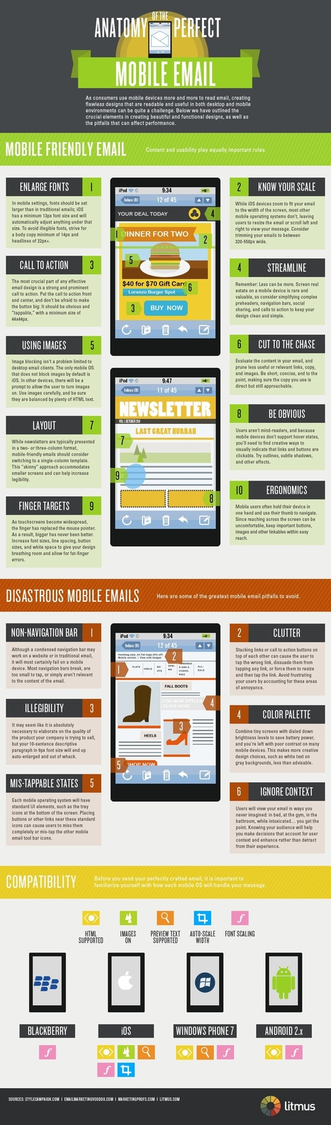 Infographic: Anatomy of the Perfect Mobile Email | Online tips & social media nieuws | Scoop.it