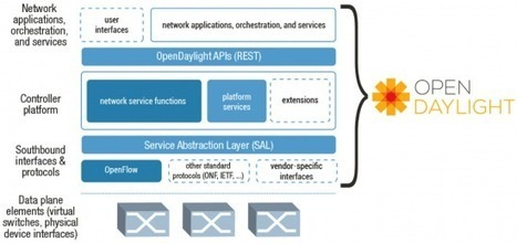 OpenDaylight: The Start of Something Big for SDN | Cisco Learning | Scoop.it