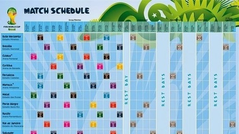 fifa2014: Match schedule for 2014 FIFA World unveiled | Fifa | Scoop.it