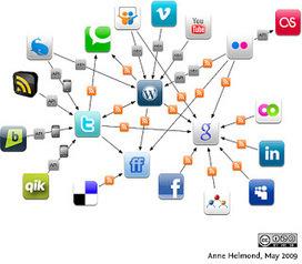 Data Revolution : le troisième acte de la révolution numérique | E-tourisme | Scoop.it