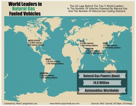 Infographic – World Leaders in Natural Gas Fueled Vehicles | Michigan Drivers License Restoration | Scoop.it