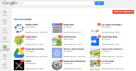 #GooglePlus : le guide sur les communautés | Social media | Scoop.it