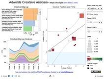 Web Analytics Solutions in Saudi Arabia | Design Company | Scoop.it
