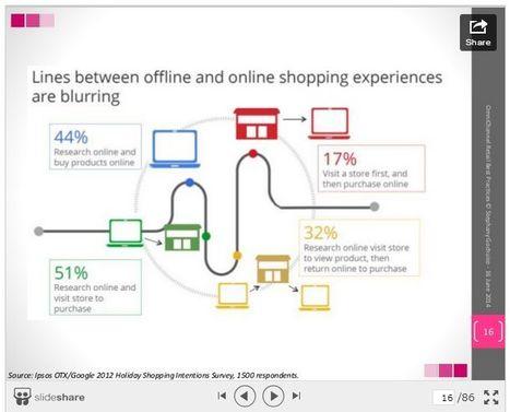 OmniChannel Retail Best Practices for Brands and Retailers | OmniRetail-Experts.com | Retail et Numérique | Scoop.it