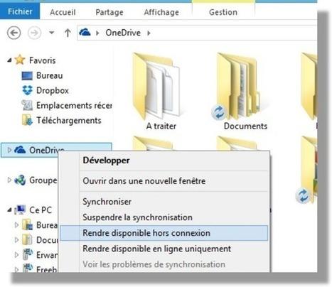OneDrive, Rendre disponible les fichiers hors connection | C'est Mon Domaine Votre Besoin ! | Scoop.it
