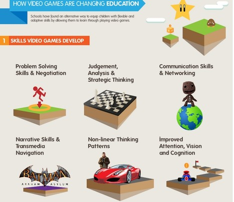 How Video Games Are Changing Education | Learning Technology, Pedagogy and Research | Scoop.it