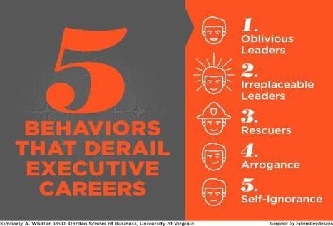 The 5 Behaviors That Derail Executive Careers | 21st Century Leadership | Scoop.it