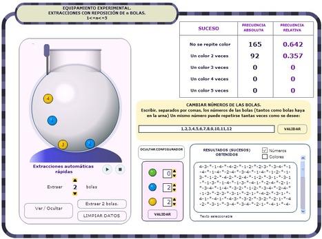 didactmaticprimaria: Intuición probabilística | DidácTICa_MatemáTICas. Revista Digital | Scoop.it
