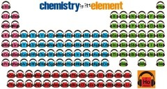 Chemistry World - Interactive Podcast Periodic Table | Better teaching, more learning | Scoop.it