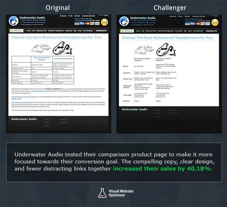 Compelling Copy + Clean Design + Fewer Distractions = 40.81% Increase in Sales - Visual Website Optimizer Blog | Optimisation Testing | Scoop.it