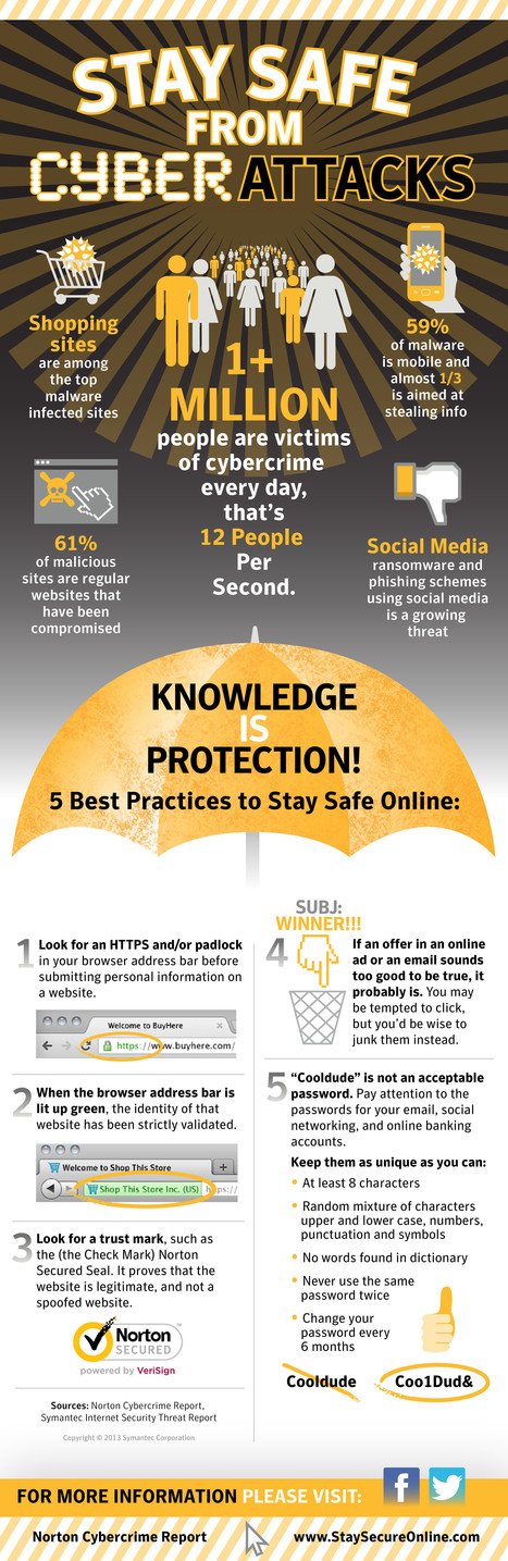 Qu'est ce que le HTTPS (ou protocole SSL) ? #SEO #Data | SEO | Scoop.it