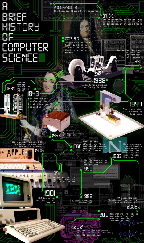 A Brief History of Computer Science - World Science Festival   IELTS, ESP, EAP and CALL   Scoop.it
