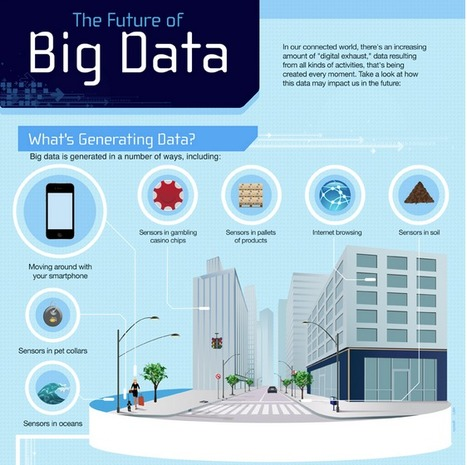 Cloud Infographic: Big Data And The Future Of Healthcare | CloudTweaks | The Cloud Life | Scoop.it
