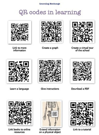QR Codes for learning | 21st Century EdTech | Scoop.it