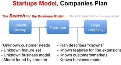 No One Wins In Business PlanCompetitions | CustDev: Customer Development, Startups, Metrics, Business Models | Scoop.it