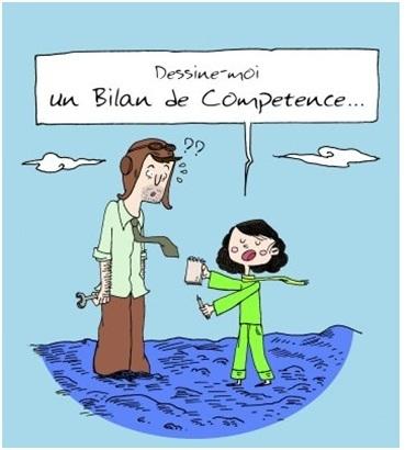 Le bilan de compétences en 3 questions | Bilan de compétences | Scoop.it