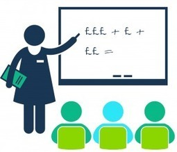 How much does eLearning cost? | Growth Engineering | eLearningmaster | Scoop.it