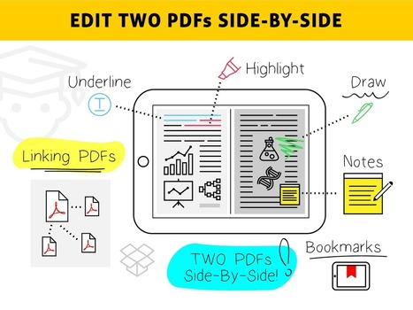 Easy Annotate: Simple & Dynamic PDF Tool | Business & Productivity Tools | Scoop.it