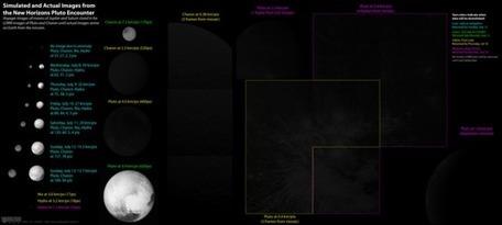 New Horizons: Awaiting the data | Tudo o resto | Scoop.it