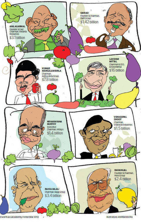 Why leaders of some of India's most powerful corporations are vegetarians - Economic Times | @FoodMeditations Time | Scoop.it