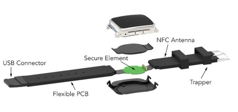 Pagaré Smartstrap wants to bring NFC-based mobile payments to the Pebble Time | QR Codes, Beacons & NFCs | Scoop.it