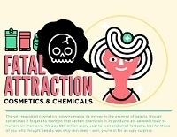 What You Need to Know About Cosmetics & Chemicals | Arun Thai Natural Health | Scoop.it