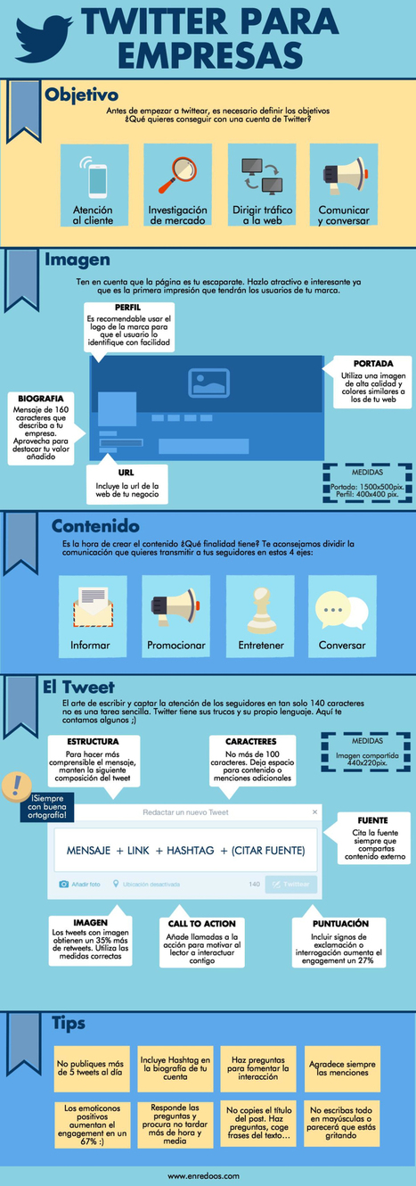Twitter para empresas #infografia #infographic #socialmedia | Information Technology & Social Media News | Scoop.it