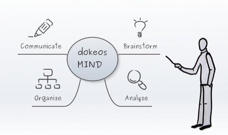 Dokeos MIND - free mindmapping software | Digital Presentations in Education | Scoop.it