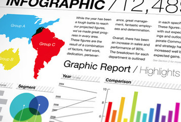 10 Free Web Tools To Make Your Own Infographics | The GEDB Online Learning Platform | Edtech PK-12 | Scoop.it