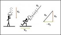 Determinazioni astronomiche della velocità della luce | Polvere di Stelle | Scoop.it