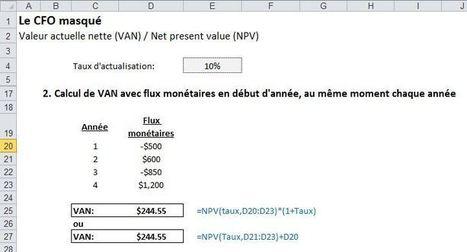 Excel: Calculer différents types de valeurs actuelles nettes | Le CFO masqué | Modélisation financière | Scoop.it