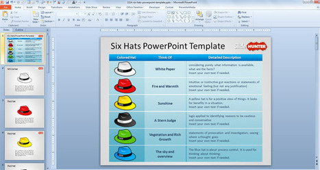 Free Six Hats PowerPoint Template - SlideHunter.com | Nothing | Scoop.it