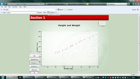 Using Data Skills - Years 5,6 & 7 - Interpret graphs | Numeracy resources (LNF) | Scoop.it