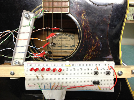 Robot Guitar - bringing unseen data sources into the real world | Smart devices and technology solutions | Scoop.it