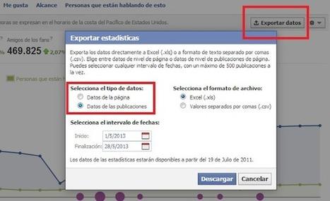 Cómo calcular la interacción en Facebook. | Social Media Today | Scoop.it
