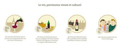 Baromètre IFOP / Vin & Société 2014 : boire du vin rend les Français heureux | Autour du vin | Scoop.it