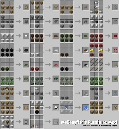 MrCrayfish's Furniture Mod 1.7.10  | Minecraft 1.7.10/1.7.9/1.7.2 | Minecraft 1.6.4 Mods | Scoop.it