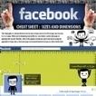 Infographie : Fan page : une antisèche pour optimiser ses visuels | Community Manager | Scoop.it
