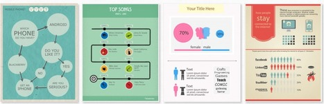 easel.ly | Create infographics online using themes and built-in graphics | eTools for the Smart Teacher | Scoop.it