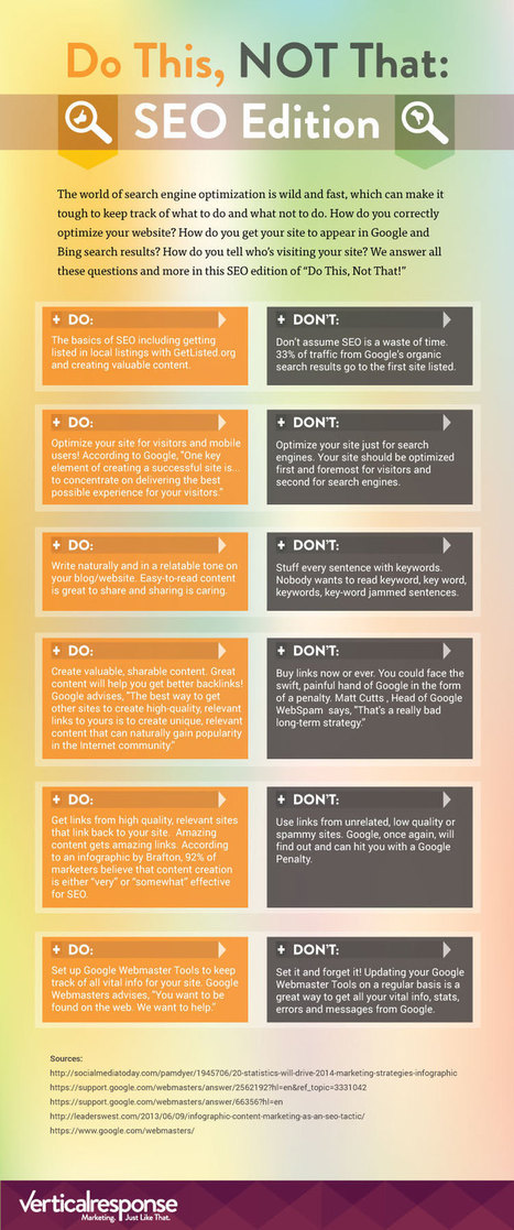 Do This, Not That – SEO Edition [Infographic] | Social Media Marketing | Scoop.it