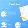 Social Media PR Public Relations