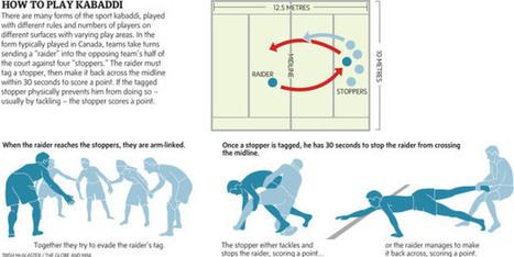 Introduction to Kabaddi   Sportycious   Scoop.it