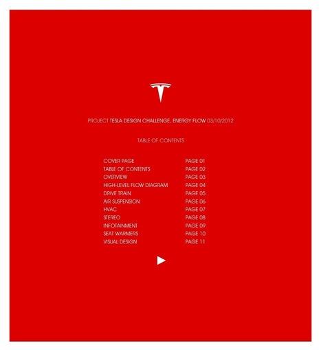 tableofcontents.png | Tesla UX&UI | Scoop.it