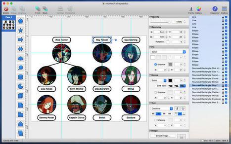 Shapes, l'app per creare al volo diagrammi e schemi su Mac | Mappe e schemi mentali | Scoop.it