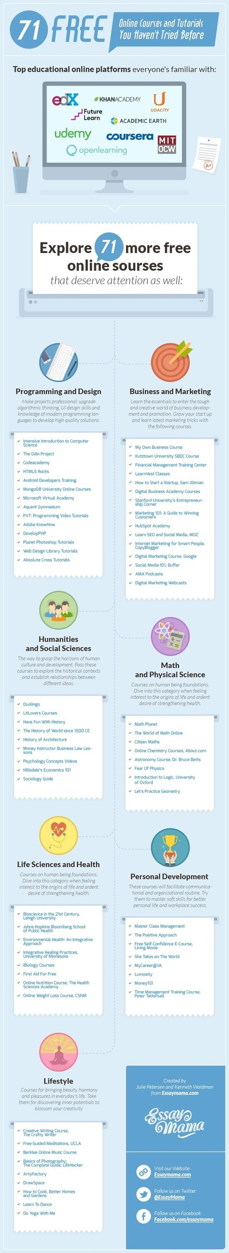 Top 71 Free Online Courses & Tutorials You Should Try | All Infographics | Scoop.it