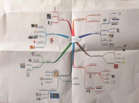 Une mindmap pour expliquer comment faire un exposé à l'école   Tiptop Carambar !   Scoop.it