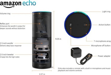 Amazon unveils cloud-connected, digital personal assistant Echo | ZDNet | Human Touch | Scoop.it